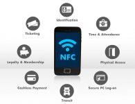 Что означает nfc в смартфонах